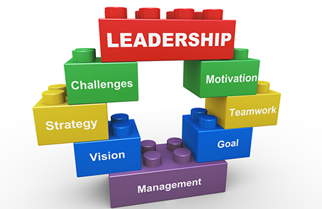 Leadership: You're Only As Good As Your Team